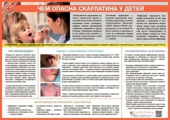 Санбюллетень Чем опасна скарлатина у детей