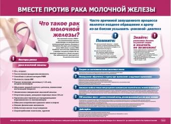 Санбюллетень Вместе против рака молочной железы