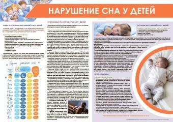 Санбюллетень Нарушение сна у детей