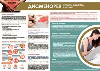 Санбюллетень Дисменорея: причины, симптомы и лечение
