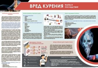 Санбюллетень Вред курения - факты и последствия