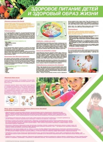 Санбюллетень Здоровое питание детей и здоровый образ жизни