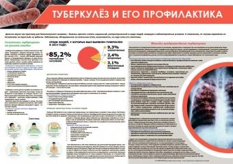 Санбюллетень Туберкулез и его профилактика v.2