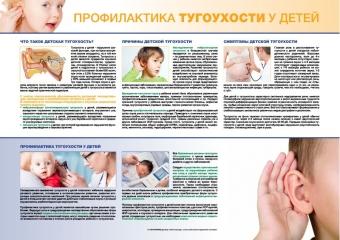 Санбюллетень Профилактика тугоухости у детей