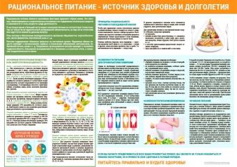 Санбюллетень Рациональное питание - источник здоровья и долголетия