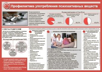 Санбюллетень Профилактика употребления психоактивных веществ