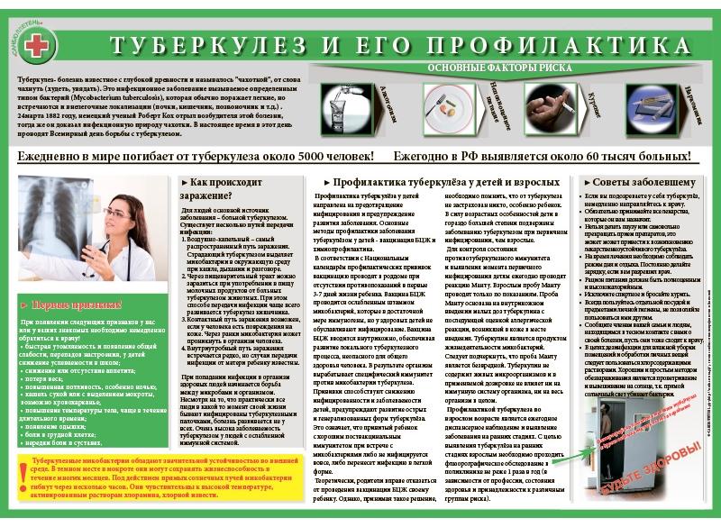 Санбюллетень туберкулез профилактика в картинках