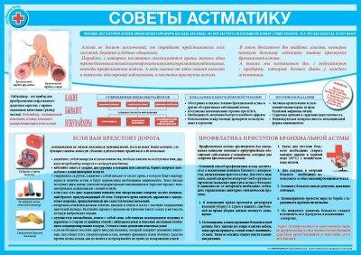Санбюллетень Советы астматику