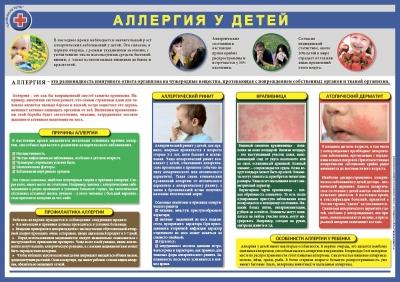 Санбюллетень Аллергия у детей
