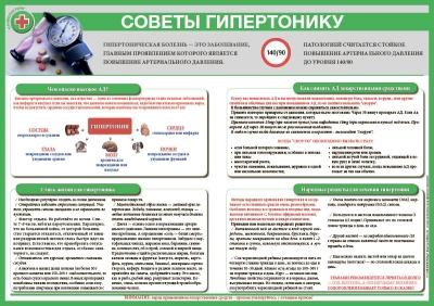 Санбюллетень Советы гипертонику