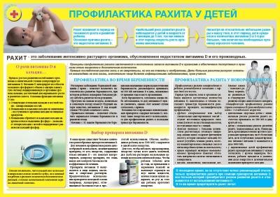 Санбюллетень Профилактика рахита у детей