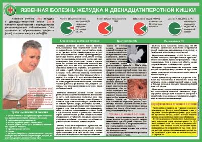 Санбюллетень Язвенная болезнь желудка и двенадцатиперстной кишки