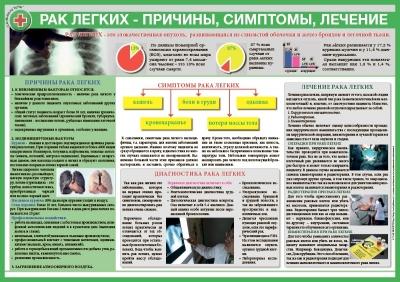 Санбюллетень РАК легких. причины, симптомы, лечение