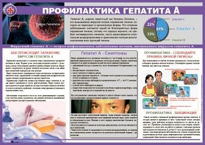 Санбюллетень Профилактика гепатита А