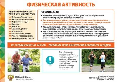 Санбюллетень Физическая активность