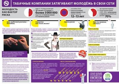 Санбюллетень Табачные компании затягивают молодежь в свои сети