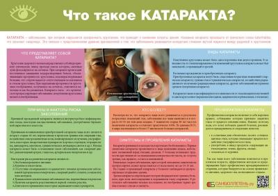Санбюллетень Что такое катаракта