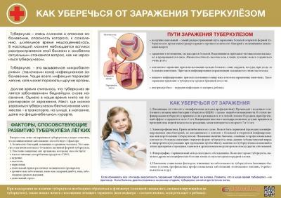 Санбюллетень Как уберечься от заражения туберкулёзом