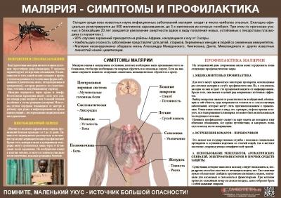 Санбюллетень Малярия - симптомы и профилактика