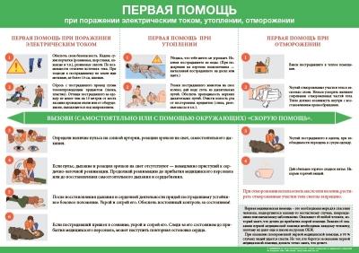 Санбюллетень Первая помощь при поражении электрическим током, утоплении, отморожении