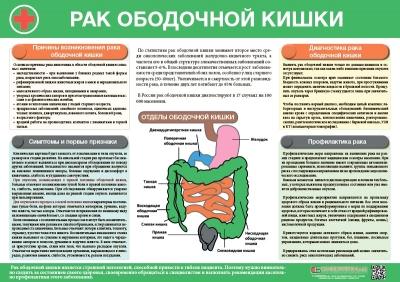 Санбюллетень Рак ободочной кишки