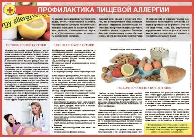 Санбюллетень Профилактика пищевой аллергии