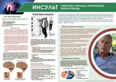 Санбюллетень Инсульт: симптомы, признаки, профилактика, первая помощь.