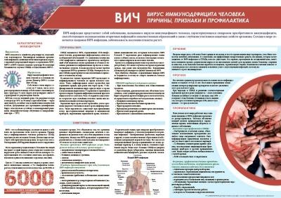 Санбюллетень ВИЧ - причины, признаки и профилактика