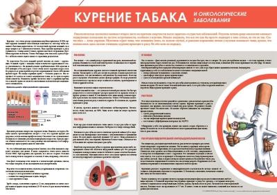 Санбюллетень Курение табака и онкологические заболевания