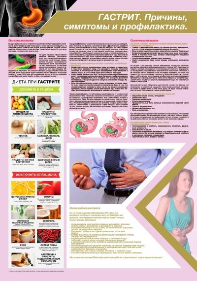 Санбюллетень ГАСТРИТ. Причины, симптомы и профилактика