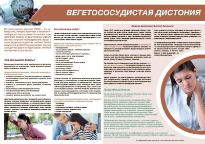 Санбюллетень Вегетососудистая дистония