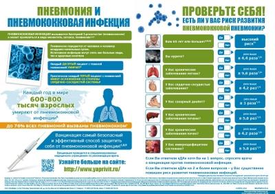 Санбюллетень Пневмония и пневмококковая инфекция