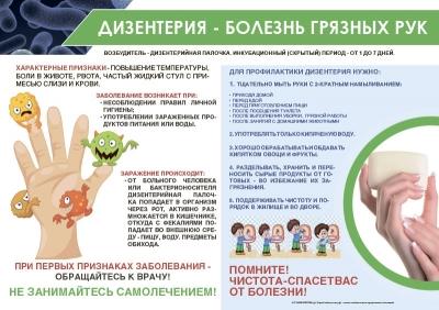 Санбюллетень Дизентерия - болезнь грязных рук