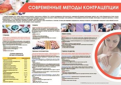 Санбюллетень Современные методы контрацепции