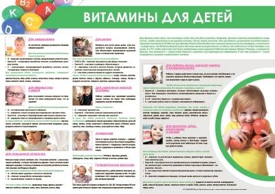 Санбюллетень Витамины для детей