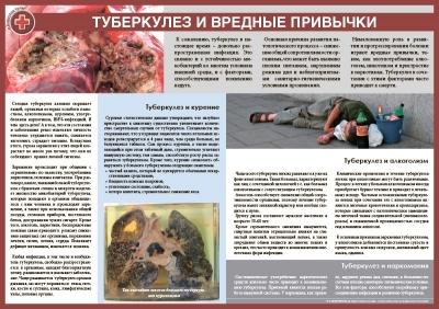 Санбюллетень Туберкулез и вредные привычки