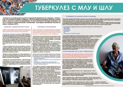 Санбюллетень Туберкулез с МЛУ и ШЛУ