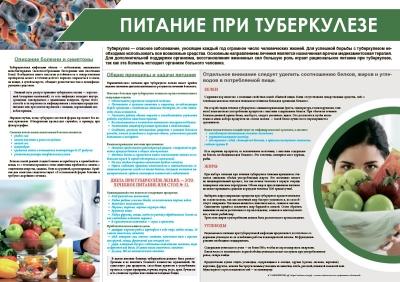 Санбюллетень Питание при туберкулезе