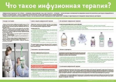 Санбюллетень Что такое инфузионная терапия?