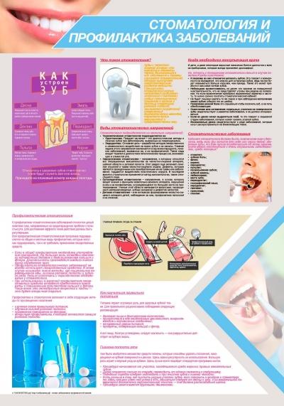 Санбюллетень Стоматология и профилактика заболеваний