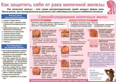 Санбюллетень Как защитить себя от рака молочной железы