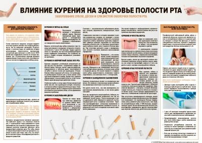 Санбюллетень Влияние курения на здоровье полости рта