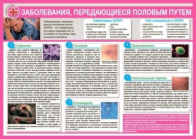 Санбюллетень Заболевания, передающиеся половым путем